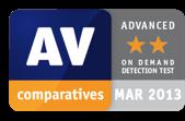 AV-Comparative.org On Demand Detection Test 2013-03