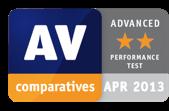 AV-Comparative.org Performance Test 2013-05