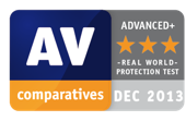 AV-Comparative.org Real Protection Test 2013-12