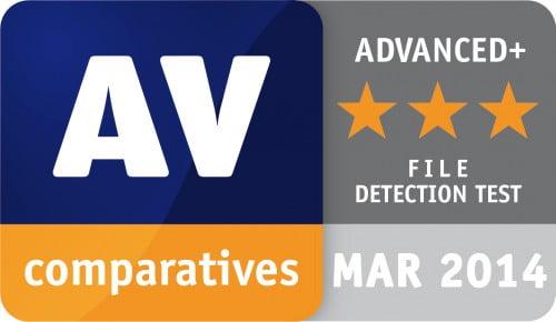 AV-Comparatives-March2014