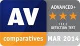 AV-Comparative File Detection Test Advanced+ 2014-03