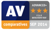 AV-Comparative File Detection Test Advanced+ 2014-09